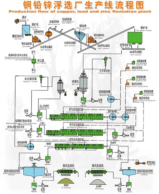 比亚迪f3配件epc结构图