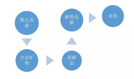 工艺鸟笼矢量图