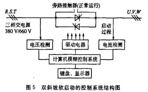 电路 电路图 电子 设计 素材 原理图 512_319
