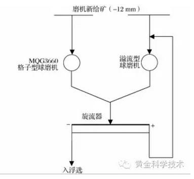 电路 电路图 电子 设计 素材 原理图 383_354